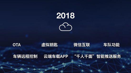 2018年即将推出丰富的车联云应用