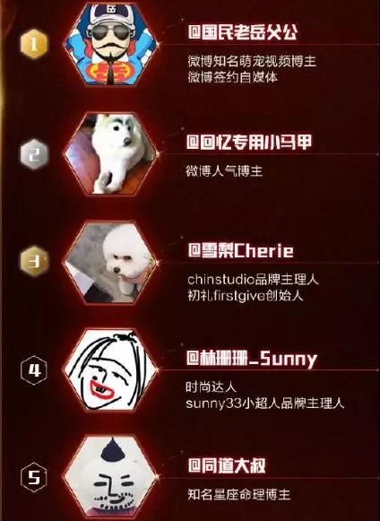2018中国红人价值榜