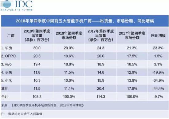 2019年中国宏观经济_...1900亿,由中国买单 IMF三张图,道明一切真相
