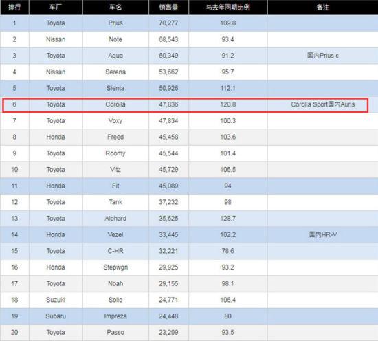http://www.reviewcode.cn/yunjisuan/57452.html