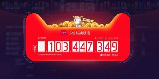 http://www.shangoudaohang.com/jinrong/245621.html