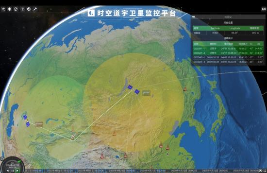 时空道宇卫星监控平台