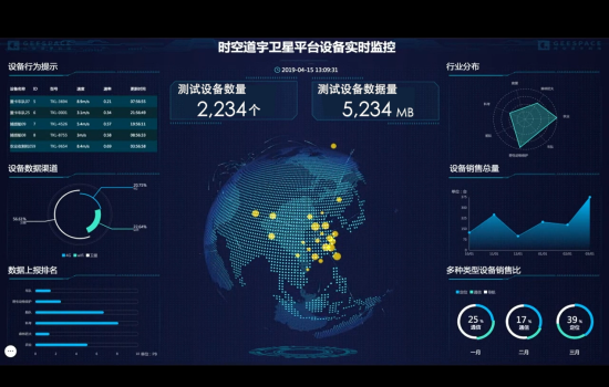 时空道宇OmniCloud:卫星平台设备实时监控